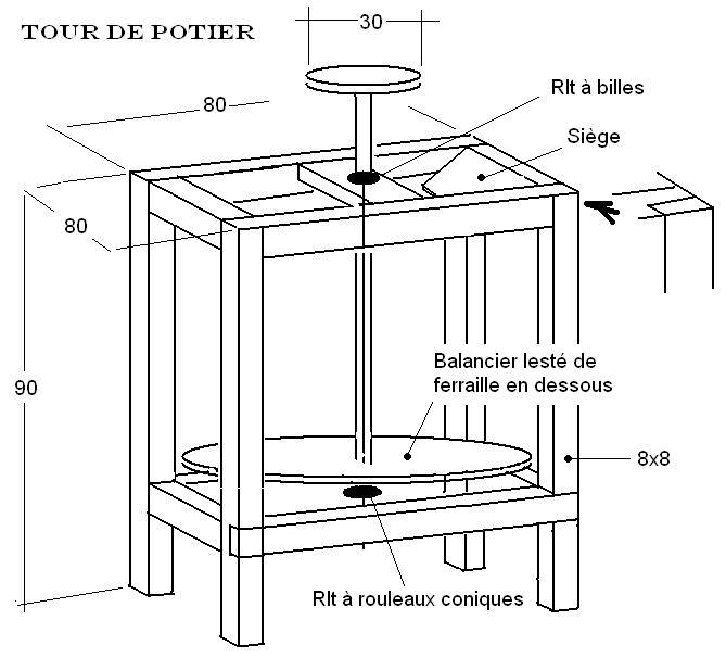 pas pas sciure. Black Bedroom Furniture Sets. Home Design Ideas