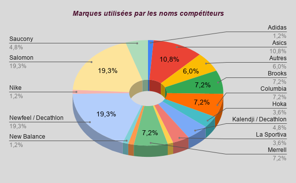 marque29.png